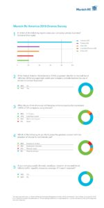 Munich_Re_Drones_5-13-15_Infographicsummary